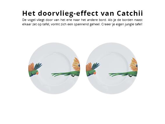 borden met vogels
